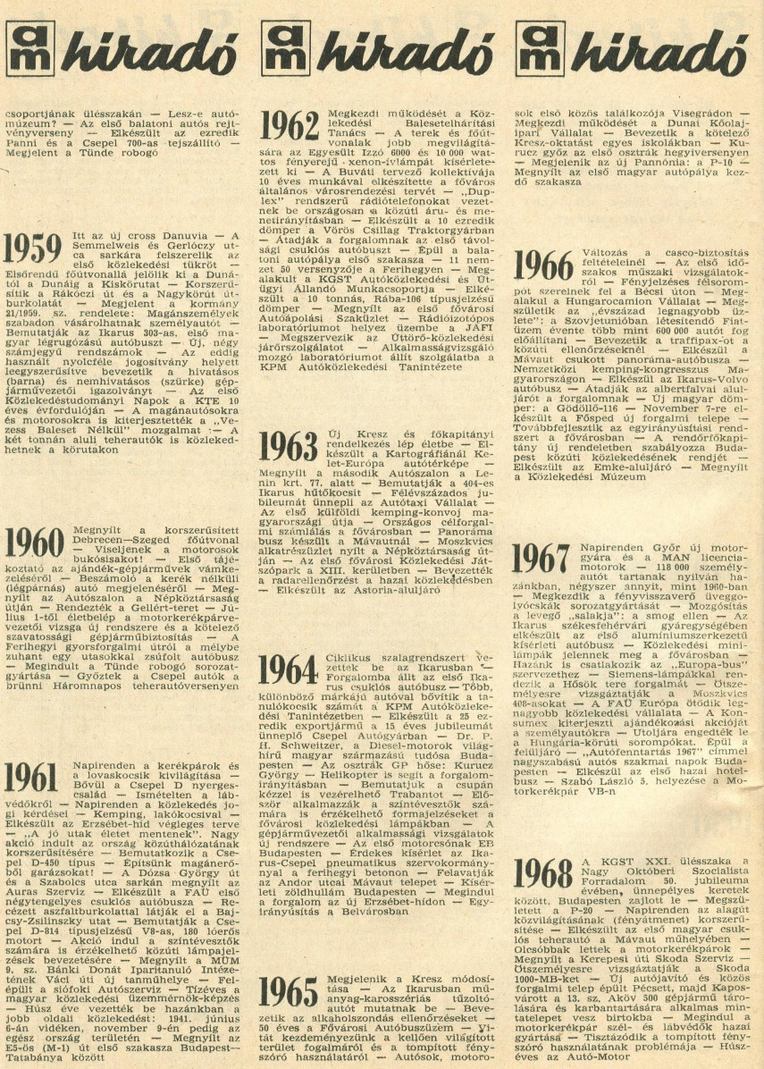 1958-1968, Autó-motor cikkek